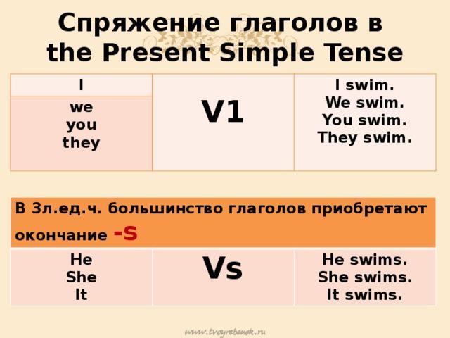 Популярные ошибки в английском языке
